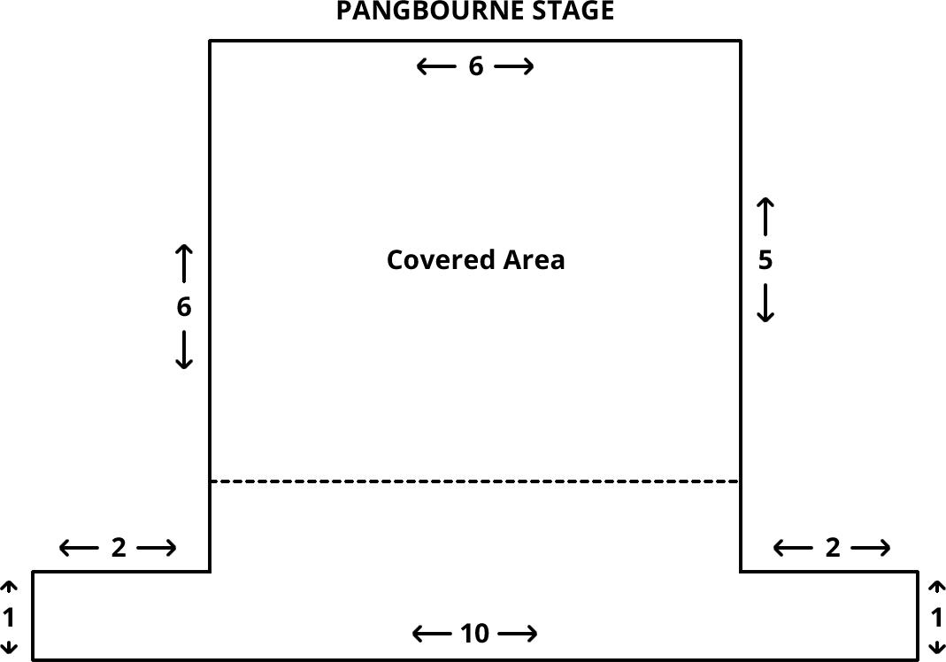 Pangbourne Stage
